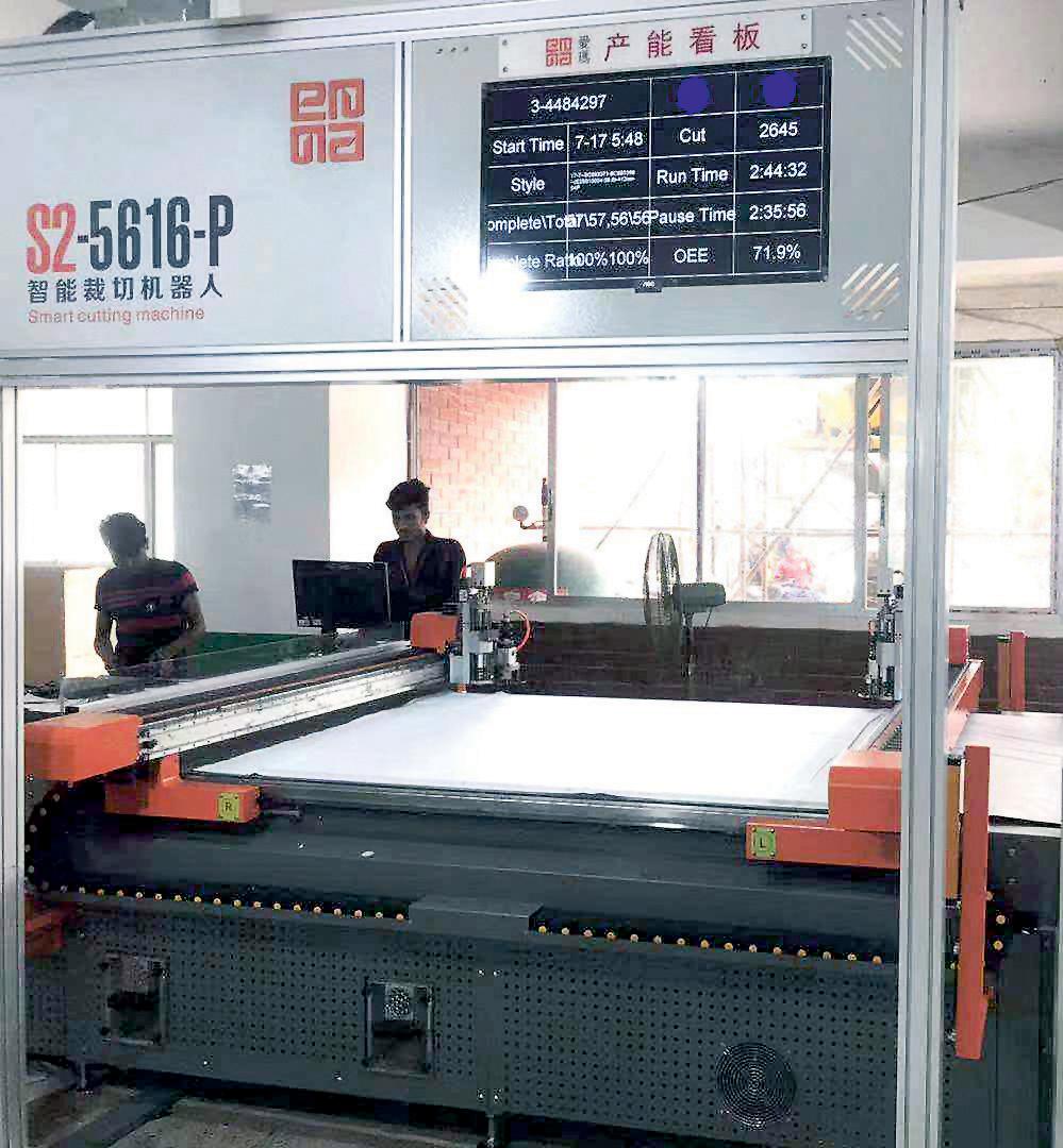 飛達帽業在孟國生產線已逐步推行系統化生產提升效能。