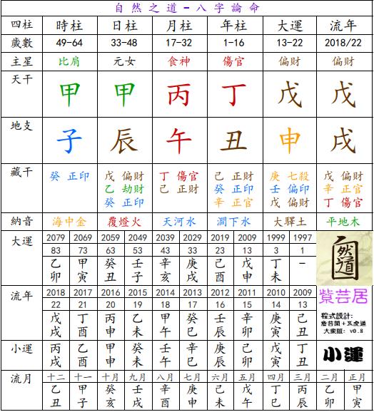 香港八字圖。
