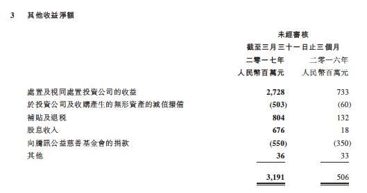 圖四:2017年騰訊首季季績節錄