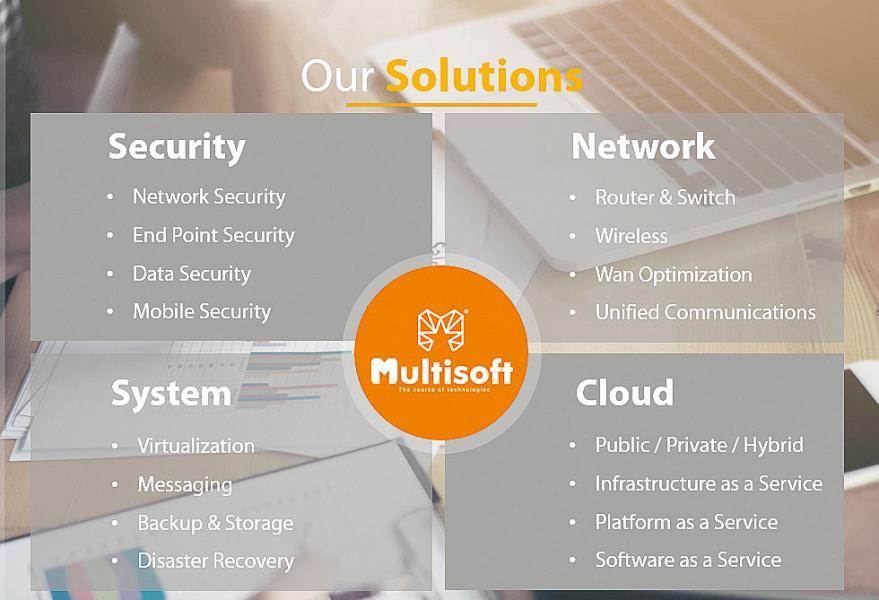 Multisoft提供一站式I.T.企業方案服務,因應不同類型客戶的環境及需要,建構一個配合商業目標的高效系統。
