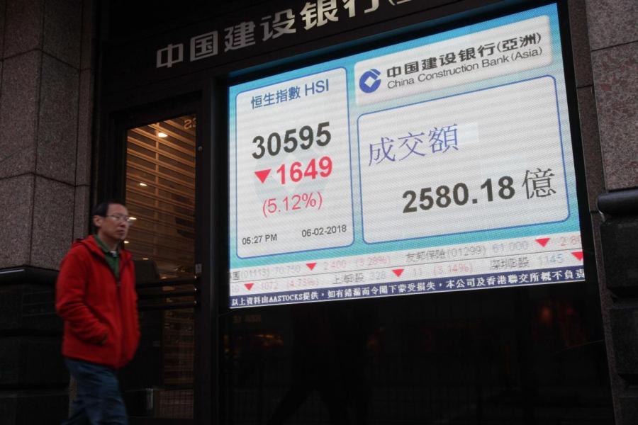 恒指上週二隨外圍急挫逾1,649點,藍籌股全軍覆沒,普遍跌幅逾5%。