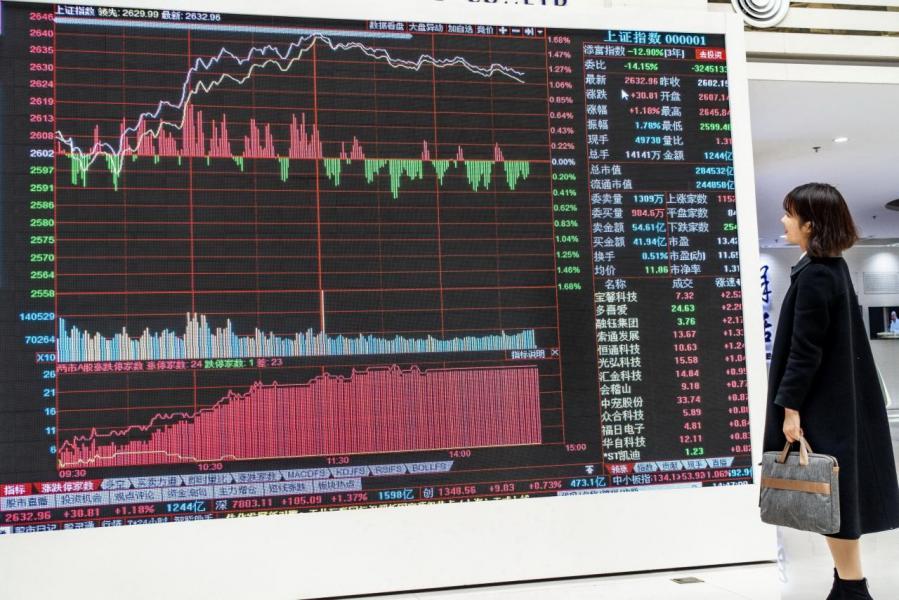 A股今年觸及2,440點,創近4年新低。